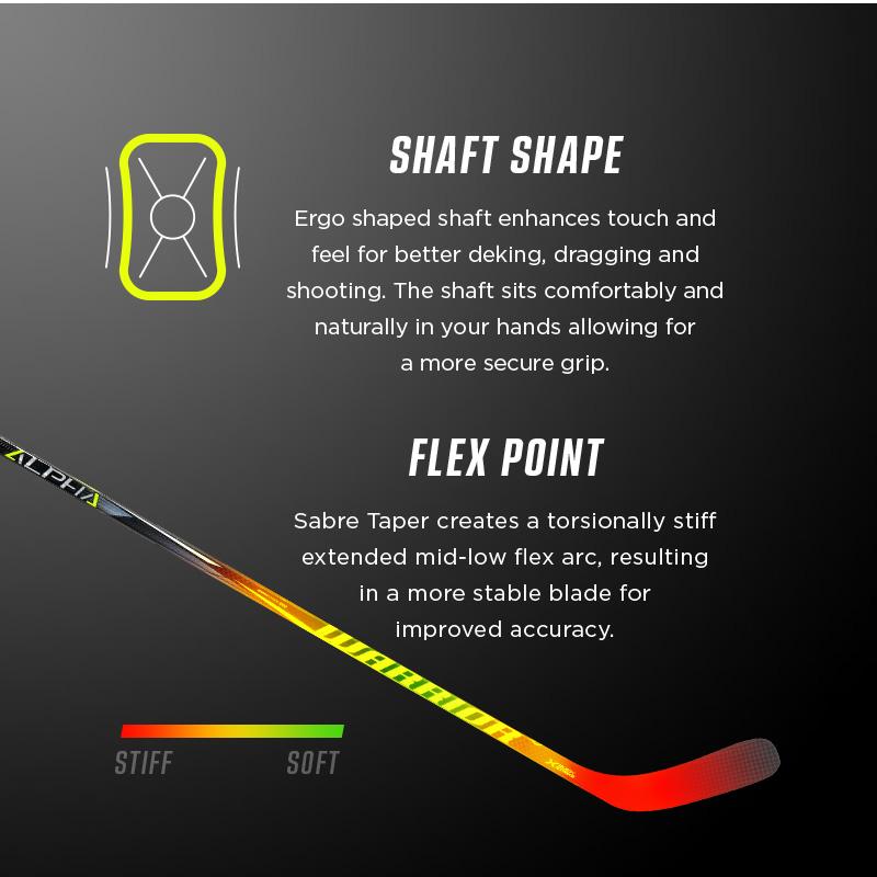 Shaft Shape Flex Point
