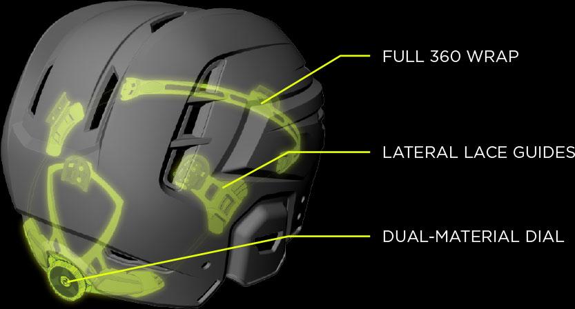 fit detailed helmet