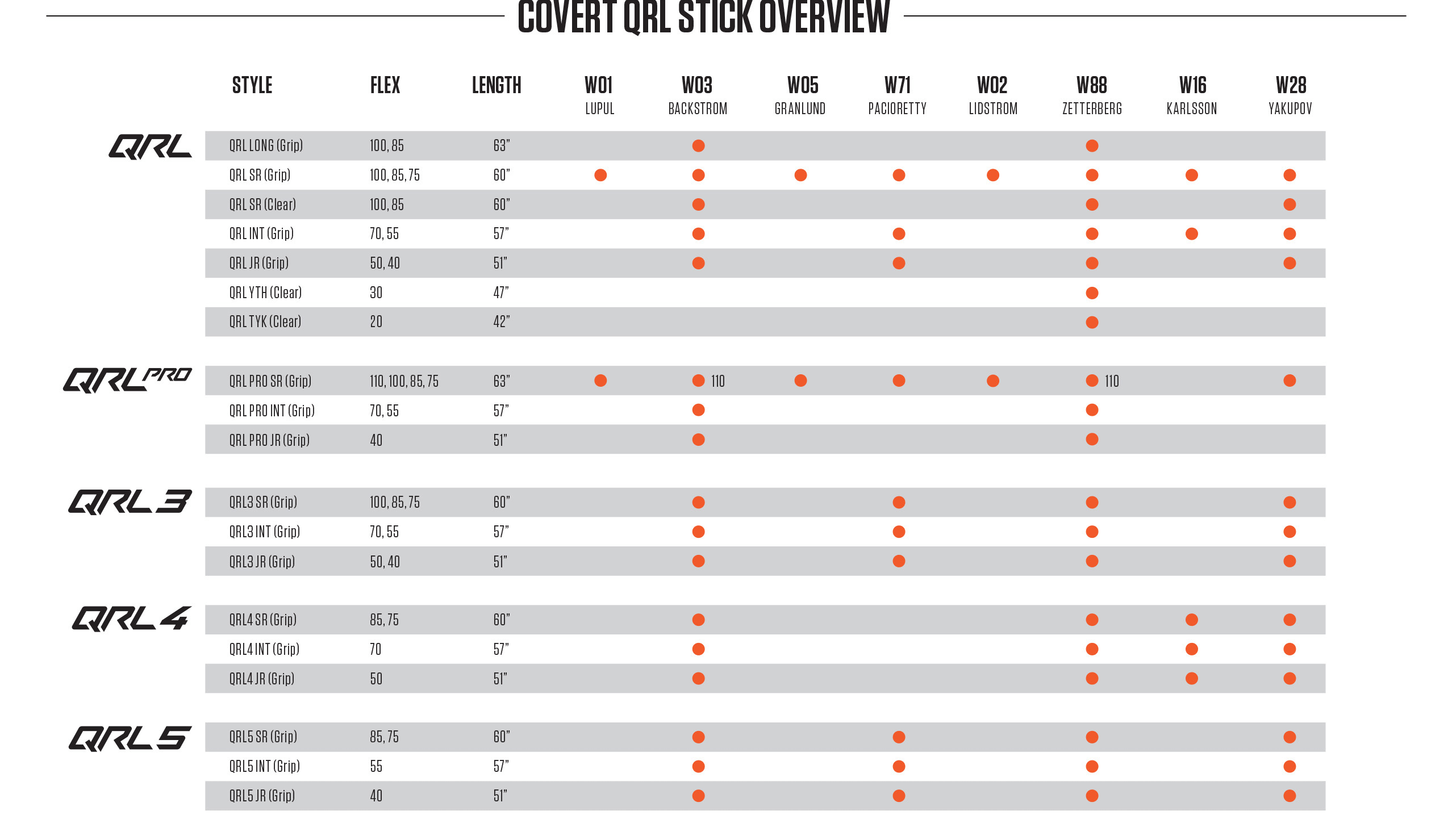 Stick Overview Covert