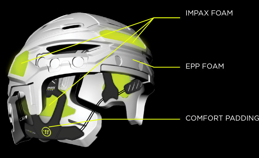 shock detailed helmet