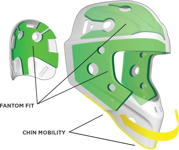 Chin Mobility