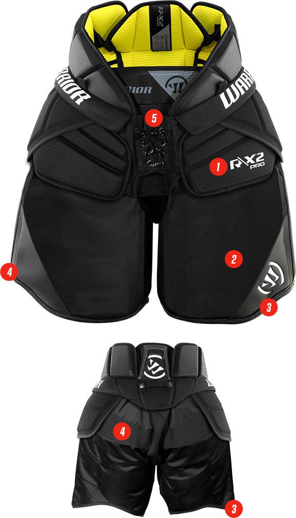 RX2 Pants