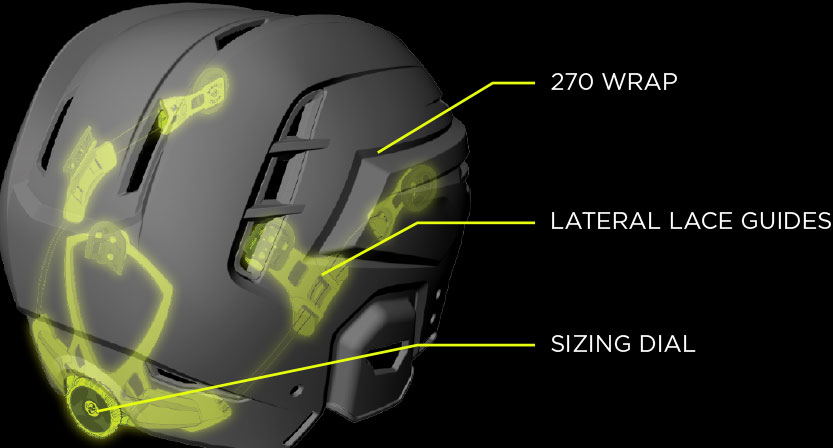 fit detailed helmet