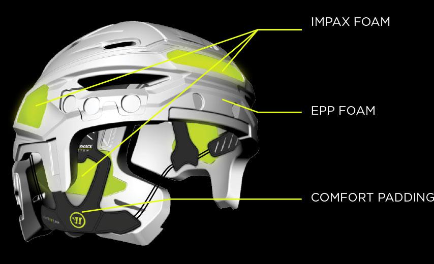 shock detailed helmet