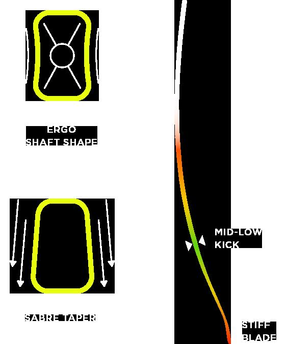 Alpha Diagram